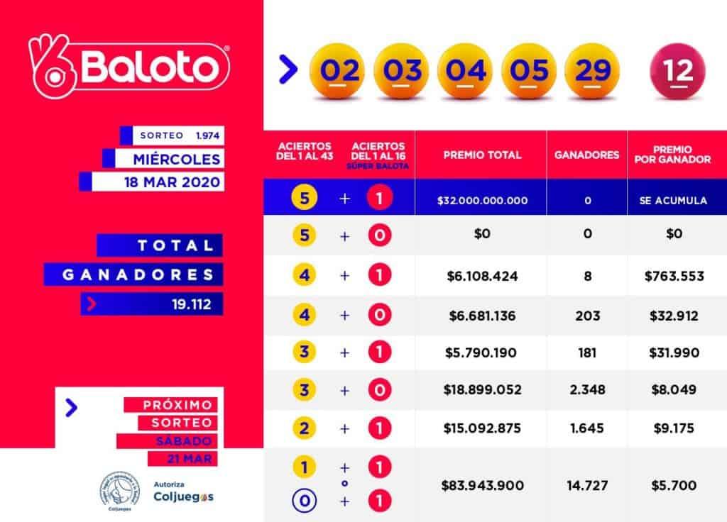 Baloto-18-de-Marzo-2020