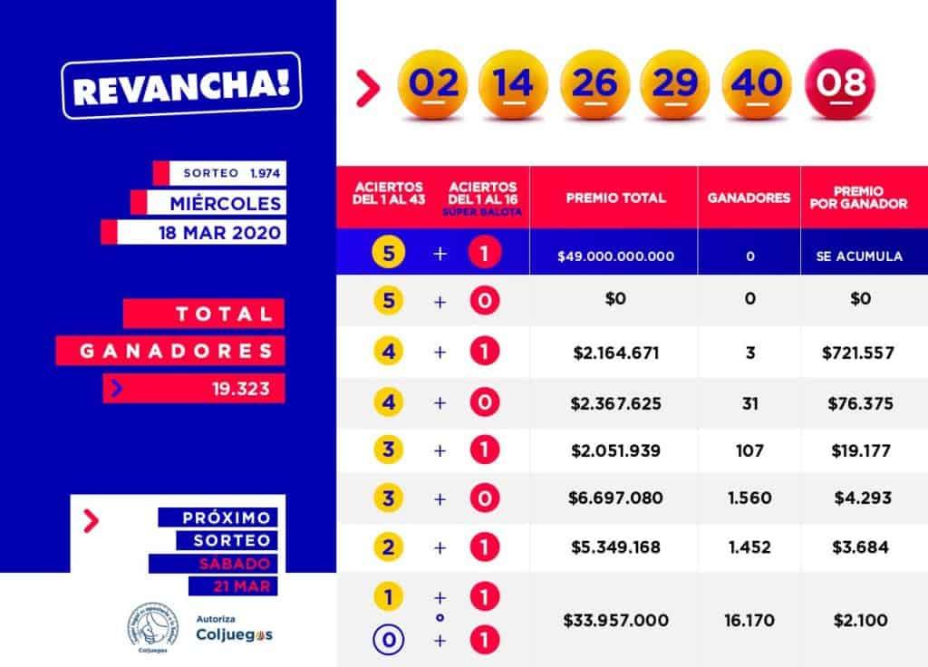 Baloto-Revancha-18-Marzo-2020