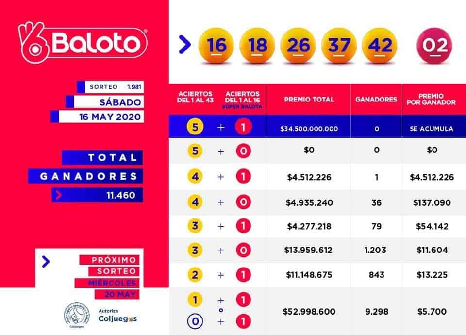 Baloto 16 De Mayo 2020
