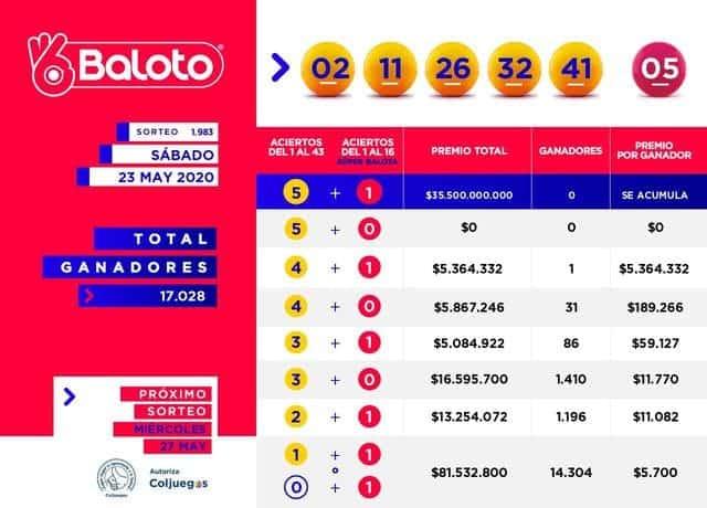 Baloto 23 De Mayo 2020